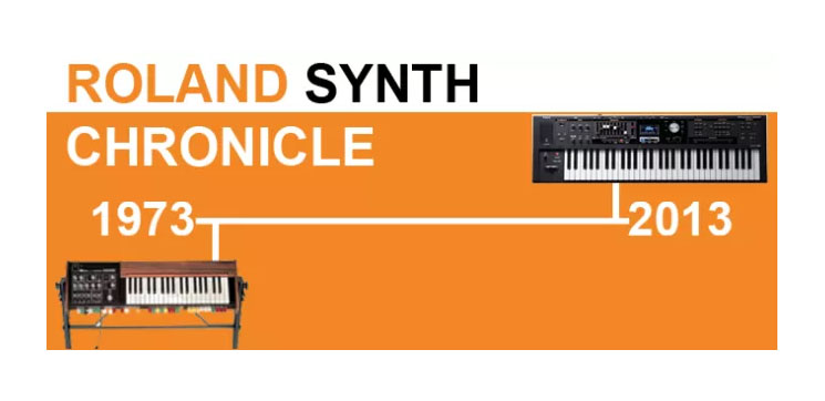 Roland Synth Chronicle: 1973 Through 2013 - Roland Australia Blog