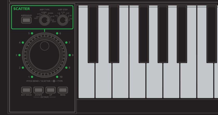 System-1 Plug Out Synth scatter patterns