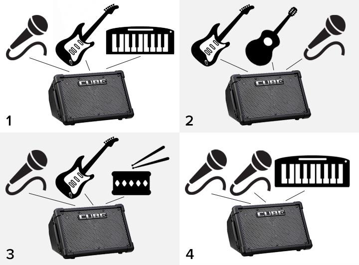 Setup Examples